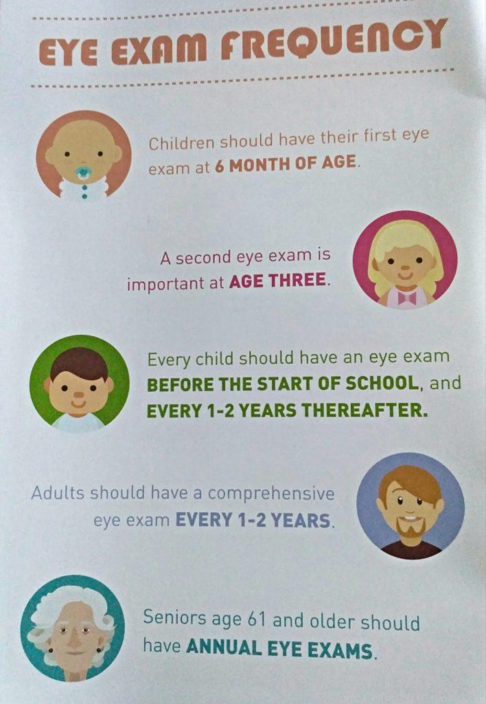 Eye Exam Frequency