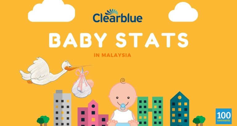 Baby Stats in Malaysia